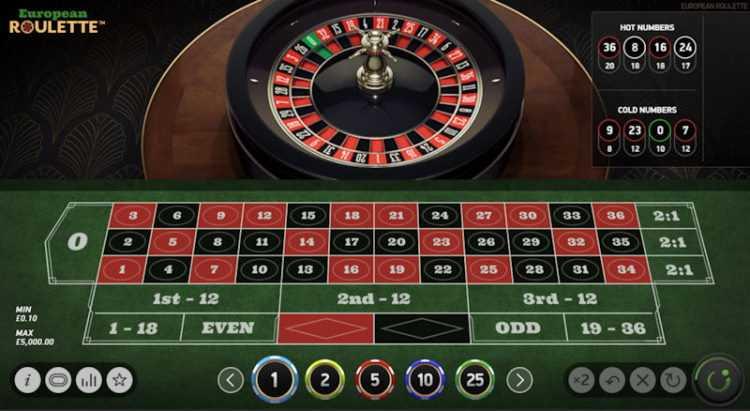 gewinnchance roulette